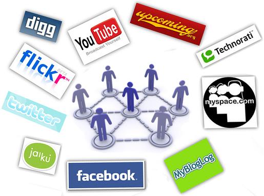 social media shares